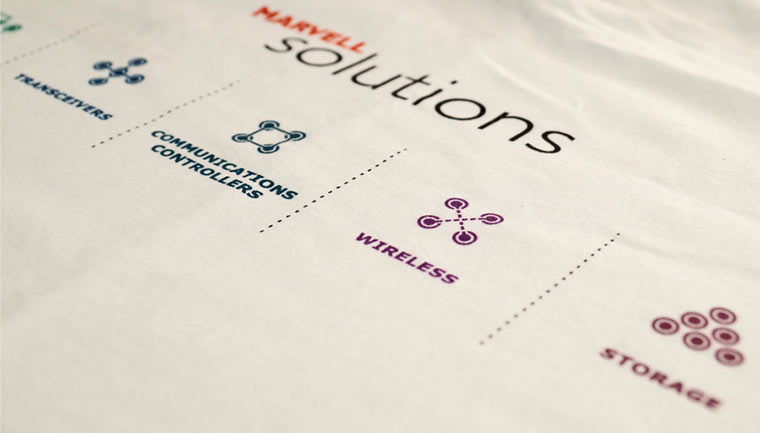 Marvell Brand Solution Part 4